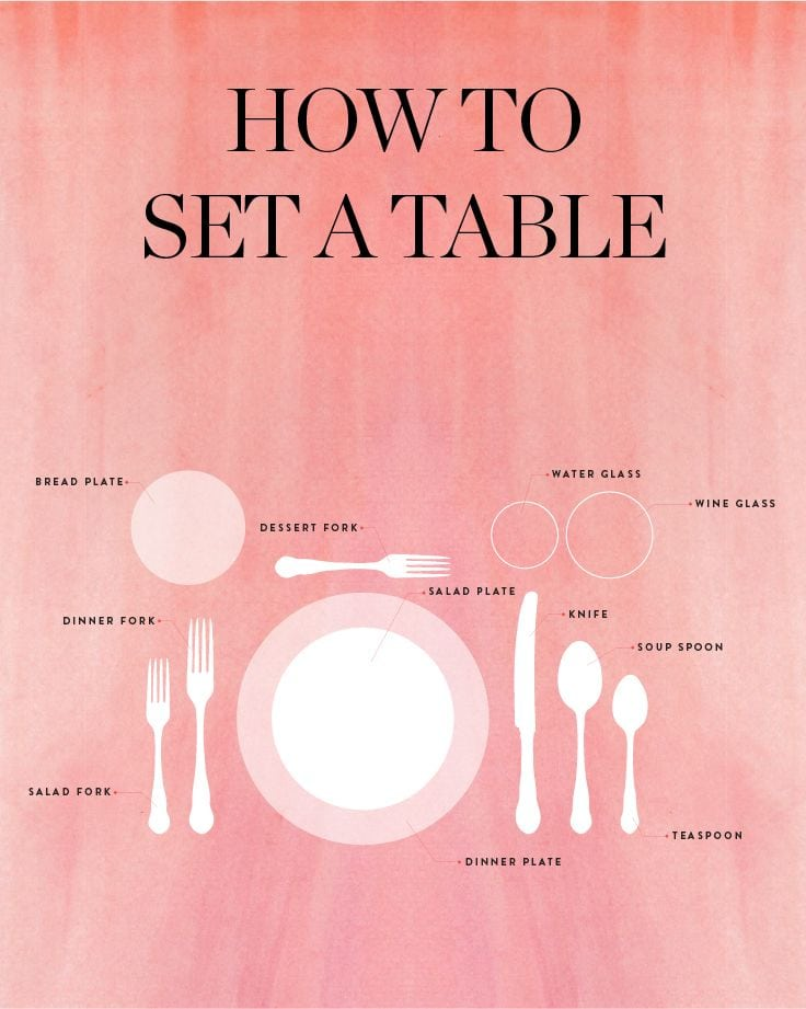 We put together this handy infographic to help you nail your place settings every single time. Source by juliana66   …