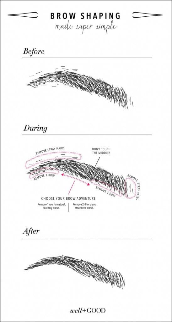 Our DIY brow shaping guide will help you find the best shape for your beautiful face. #GoodLooks Source by meowthies   …