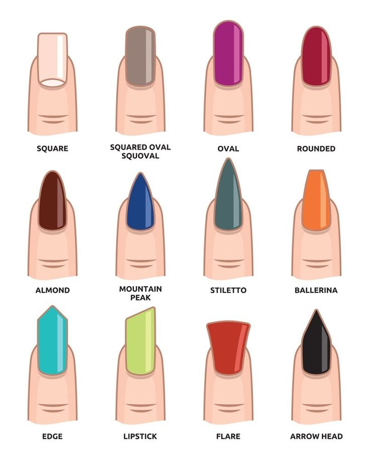12 Nail Shapes You Need To Try Right Now Source by jentje1   …